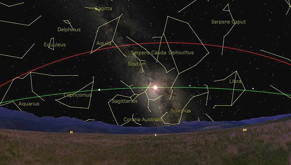 Comparison between the location of the celestial equator and ecliptic on the sky on the Winter Solstice