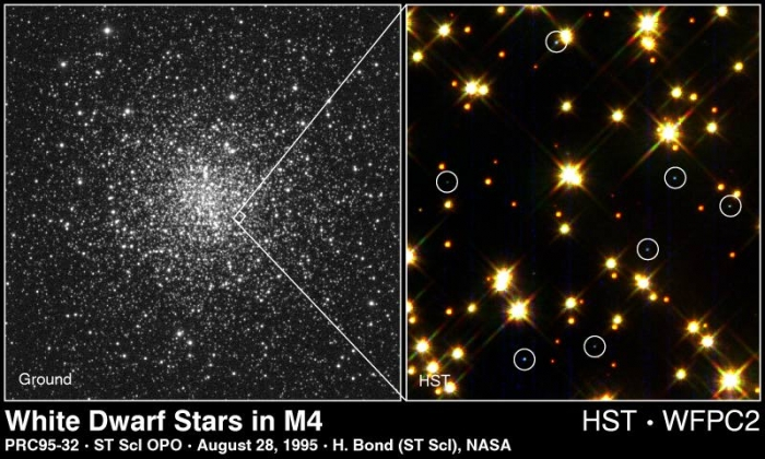 Two panel image comparing a ground-based image to a Hubble Space Telescope image of the star cluster M4.