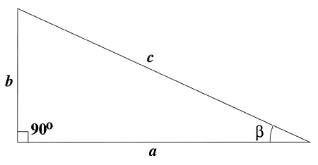 illustration of the components of a right triangle with sides labeled a, b, and c and a right angle between sides a and b.