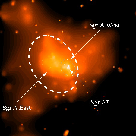 Chandra X-Ray Observatory image of Sgr A