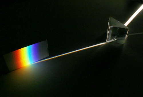Photograph showing a beam of white light dispersed by a prism to create a spectrum that shows all of the colors of visible light.