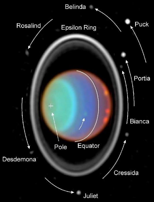Hubble image of the planet Uranus and its rings and moons