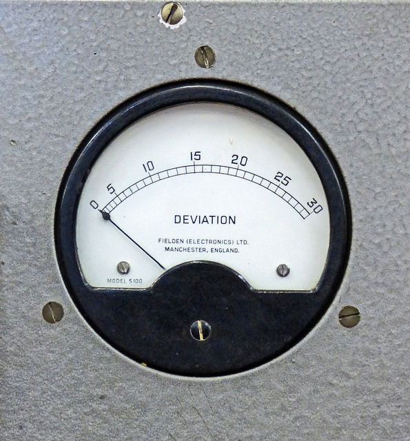 industrial deviation gauge