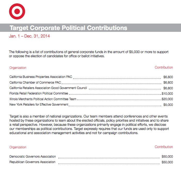 Target Corporate Political Contributions List. See the text version below for more details.