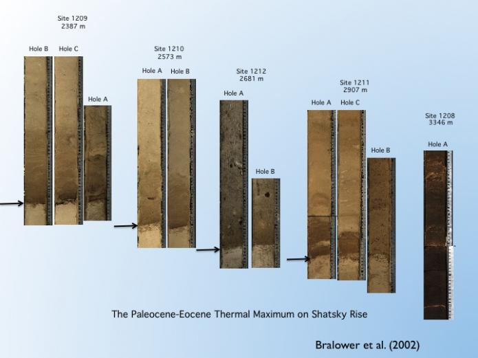 The Paleocene Eocene thermal maximum recovered in cores taken in the Pacific Ocean