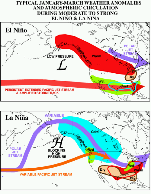 Graphic illustrations of El Nino and La Nina impact on precipitation in U.S.