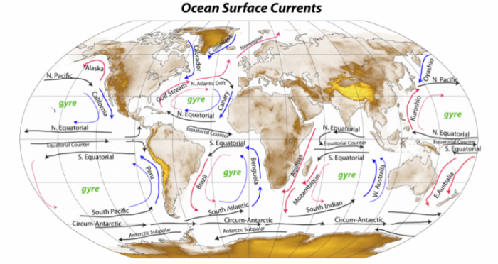 Global map of the ocean surface currents, see text below image