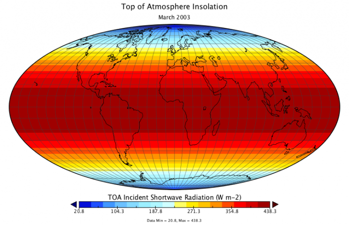 Graphic map of global insolation at the top of the atmosphere for March 2003,