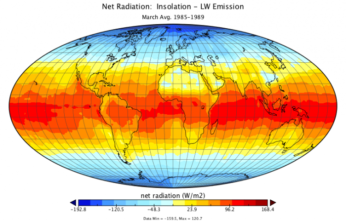 Global map of the net radiation; the incoming SW minus the outgoing LW