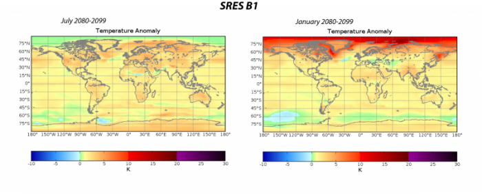 Graphs to show Jan-Jul 2090 Temp SRES B1