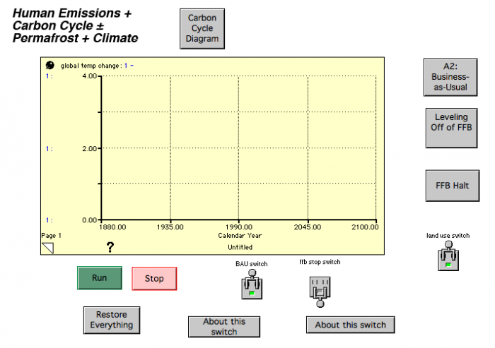 Screenshot of interactive model of the carbon cycle