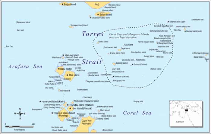 Torres Strait Island Jobs