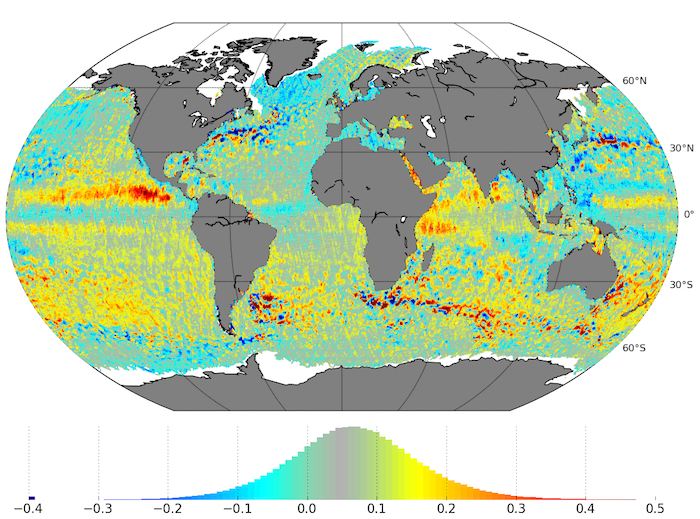 Sea-level variations from Sentinel-3A. Higher along southern coasts and equator