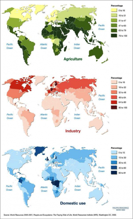 World maps showing proportions of water withdrawals for agriculture, industry & domestic use (2000) Contact instructor if you need more info