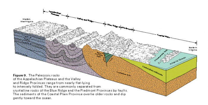 Valley and ridge aquifer system earth 111 water science and society block diagram explained below ccuart Gallery