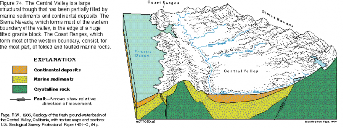 Central Valley San Joaquin Valley Aquifer System Earth 111 Water