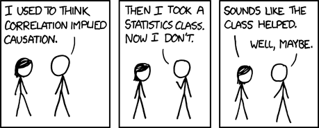 xkcd comics about correlation and causation