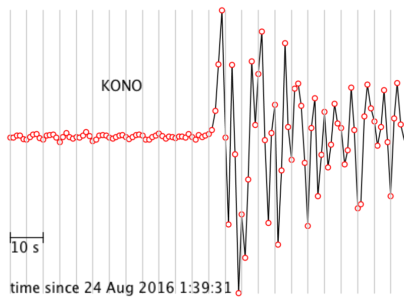 What Path Does A P Wave Take Through The Mantle Earth 520 Plate. P Wave Arrival At Kono For The 2016 Amatrice Earthquake. Worksheet. Seismogram Worksheet At Mspartners.co