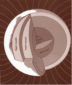 schematic cutaway drawing of Earth's interior