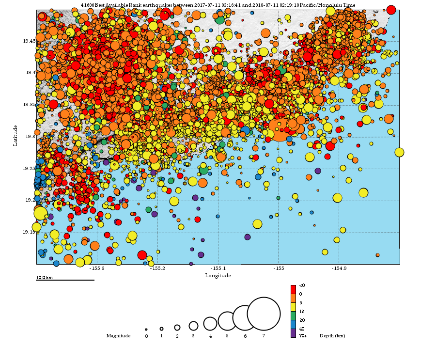 year's worth of earthquakes at Kilauea
