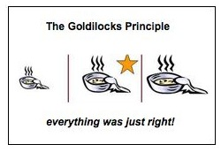 "The Goldilocks Principle: three bowls, small medium and large. The middle one is starred and beneath are the words ""everything was just right!"""