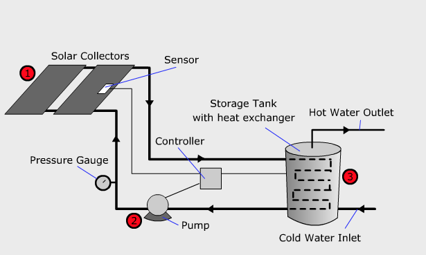 Water Heater System Diagram   Wiring Diagram on