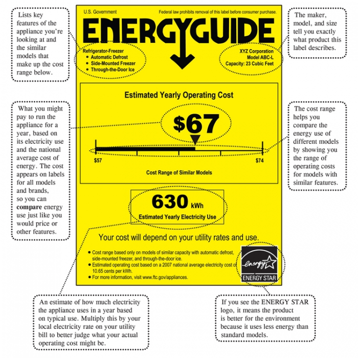 Energy Guide Labels | EGEE 102: Energy Conservation and ...