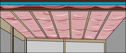 Composite wall r values egee 102 energy conservation for Pink insulation r value