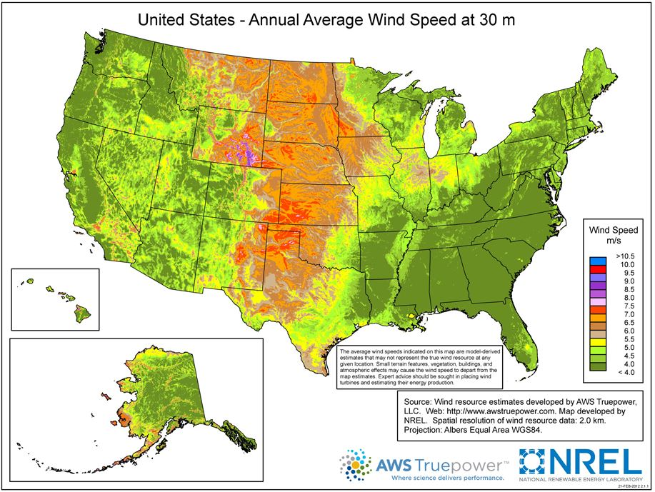 Average wind speed at 30 m height, U.S.. Highest speeds occur in the middle of the country
