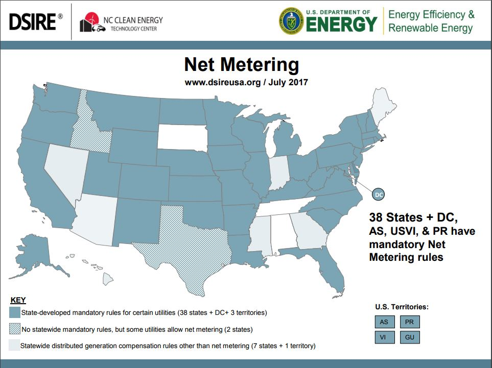 US map of net metering policies by state. 38 states + DC, AS, USVI, Guam & PR have mandatory net and metering rules