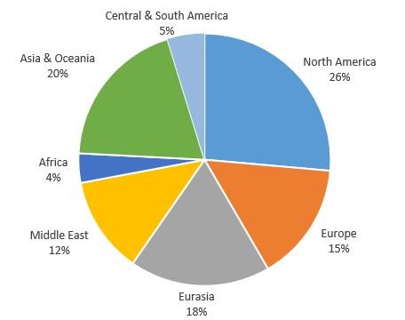Natural Gas Demand And Uses Eme 444 Global Energy Enterprise