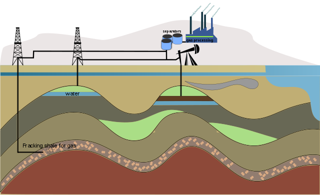 Image showing how directional drilling can access longer stretches of horizontal rock layers than conventional drilling.