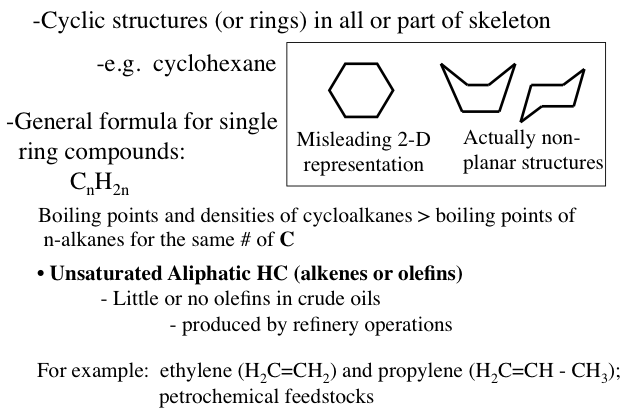 Cycloalkanes (naphthenes)