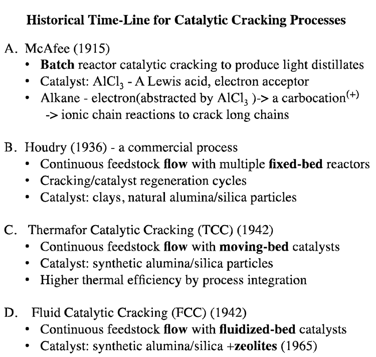 cracking process chemistry