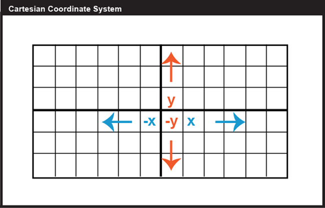 2 2 The Need for Coordinate Systems | GEOG 160: Mapping our Changing