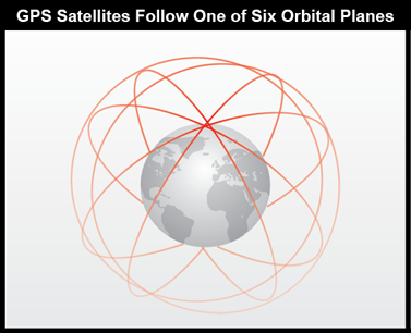 5 2 Global Positioning Systems | GEOG 160: Mapping our