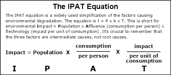 The IPAT Equation:  Impact= Population x Affluence (consumption per person) x Technology (impact per unit of consumption)