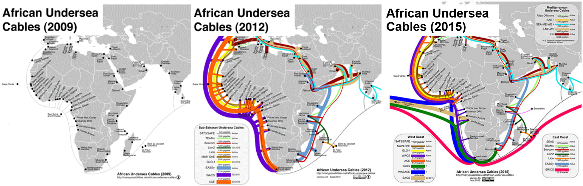 African Underseas Cables (2009-2015)