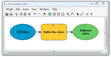 blue oval labeled US Cities to a yellow-orange box labeled buffer the cities to a green oval labeled Buffered Cities