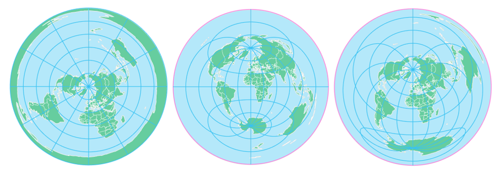 illustration of aspect of projections: polar (left), equatorial (center), oblique (right)