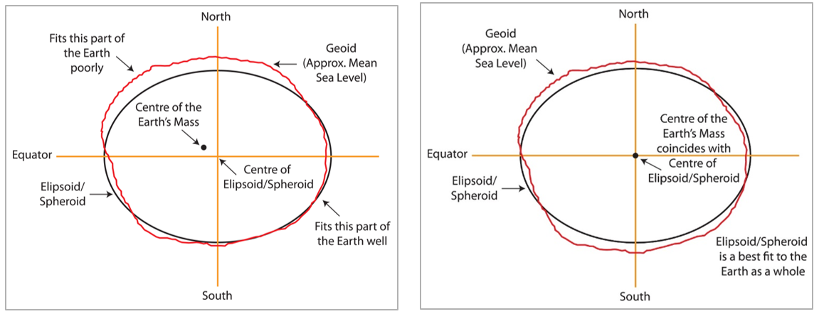 Australian Geodetic Datum (left) and Geocentric Datum of Australia (right), see text above
