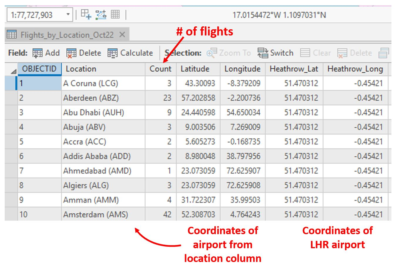 annotated screen shot of Flight data table: # of flights (count), coordinates of airport from location column, coordinates of LHR airport