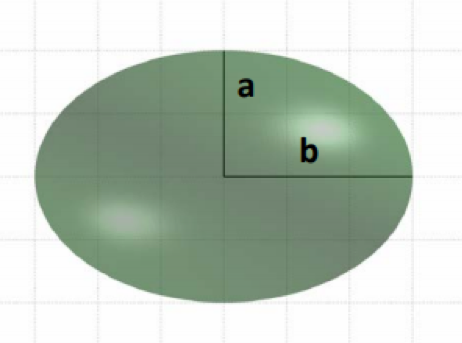 oblate spheroid, with vertical axis a and horizontal axis b