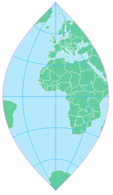 Transverse Mercator Projection, see surrounding text