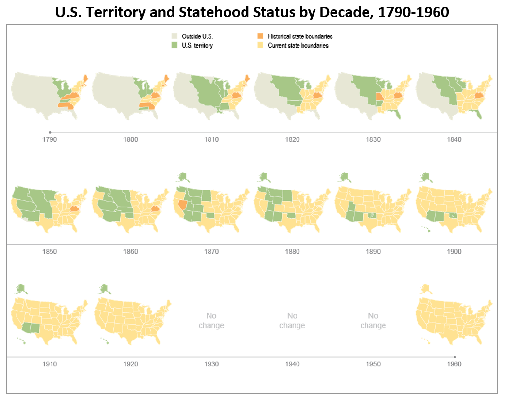 U.S. Territory and Statehood Status by Decade, 1790-1960, small multiples mapping technique