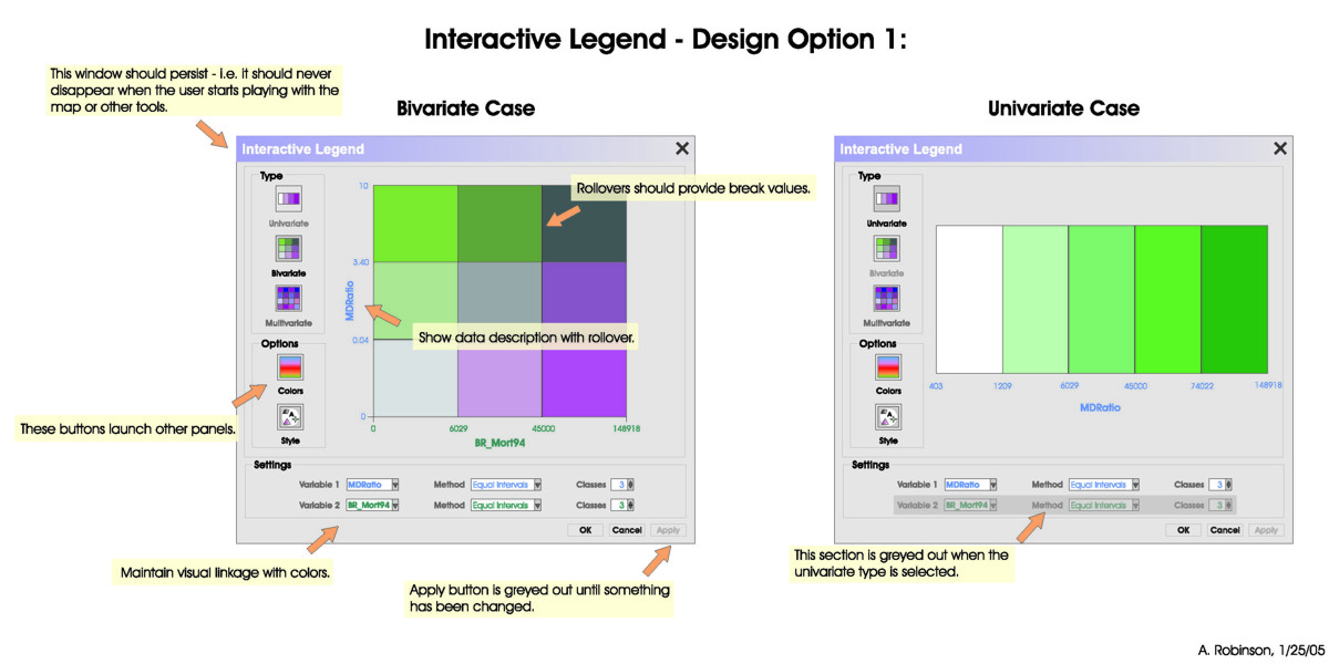 Example of an interactive legend design: bivariate and univariate cases. Arrows call out buttons, rollovers, settings, and data.