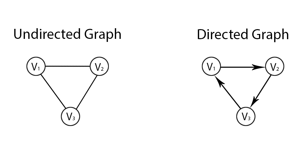 Geog597i_Lesson8_directedgraph example local clustering coefficient on an undirected graph geog 597i