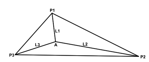 L1, L2, and L3, A, and P1, P2, and P3 labeled on a figure in an example of trilateration