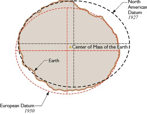 Lesson 5  Geodetic Datums
