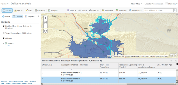Enriched variables in ArcGIS Online attribute table